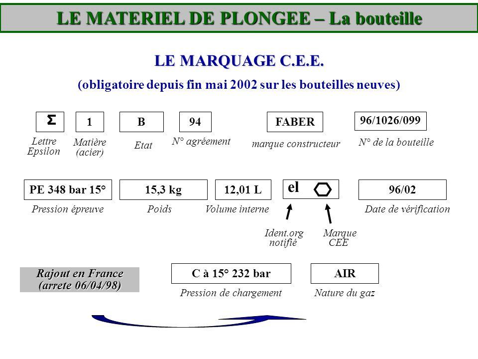 LE MARQUAGE C.E.E. (obligatoire depuis fin mai 2002 sur les bouteilles neuves) N° de la bouteille marque constructeur Date de vérificationPression épr