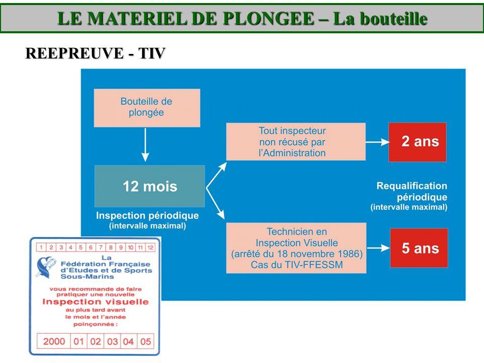 REEPREUVE - TIV LE MATERIEL DE PLONGEE – La bouteille