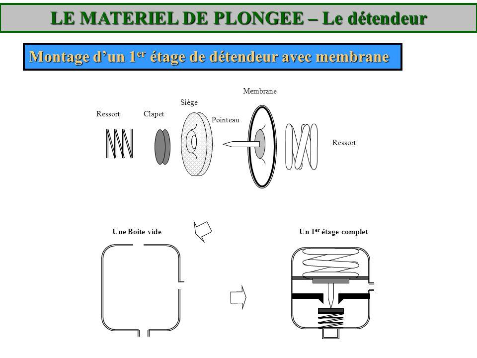 Pointeau RessortClapet Siège Membrane Ressort Une Boite videUn 1 er étage complet Montage dun 1 er étage de détendeur avec membrane LE MATERIEL DE PLO