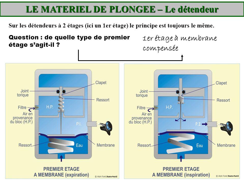 LE MATERIEL DE PLONGEE – Le détendeur Sur les détendeurs à 2 étages (ici un 1er étage) le principe est toujours le même. Question : de quelle type de