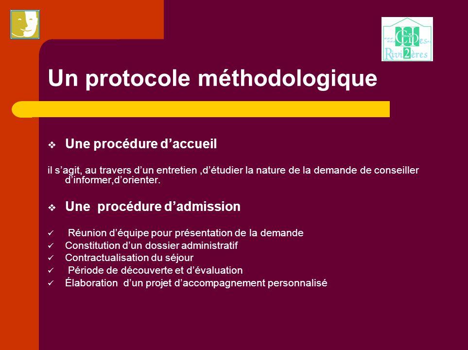 Un protocole méthodologique Une procédure daccueil il sagit, au travers dun entretien,détudier la nature de la demande de conseiller dinformer,dorient