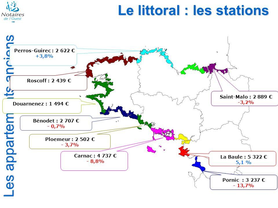 Les appartements anciens Le littoral : les stations Pornic : 3 237 - 13,7% La Baule : 5 322 5,1 % Carnac : 4 737 - 8,8% Ploemeur : 2 502 - 3,7% Bénode