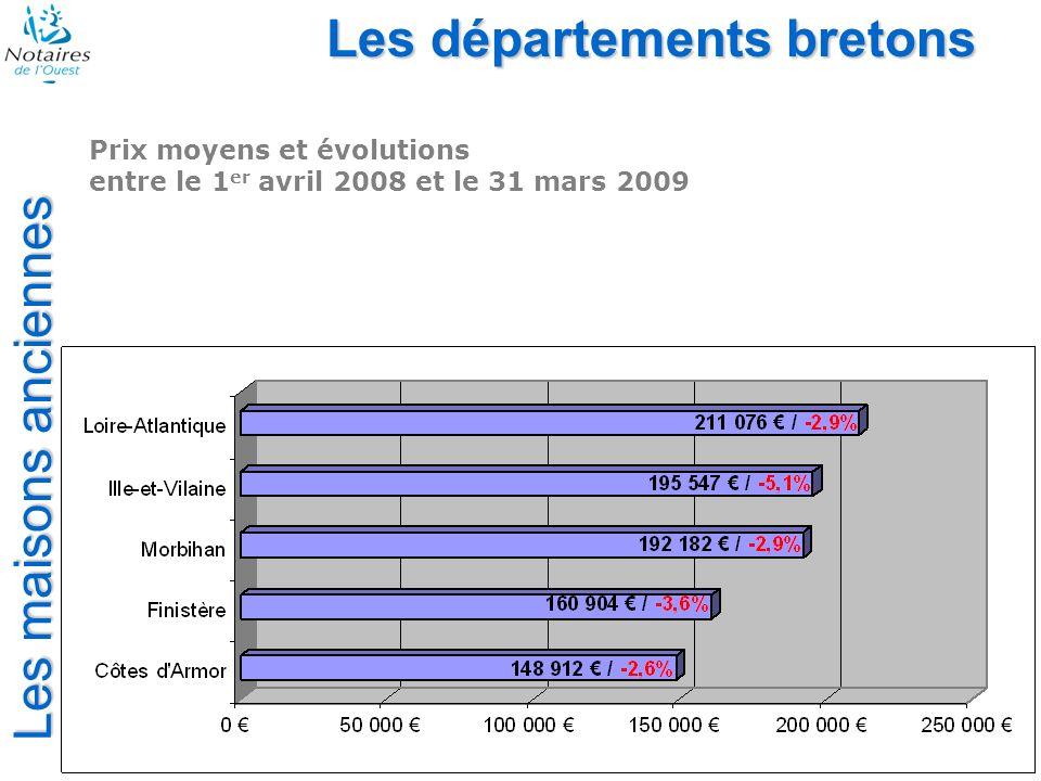 Les maisons anciennes Les départements bretons Prix moyens et évolutions entre le 1 er avril 2008 et le 31 mars 2009