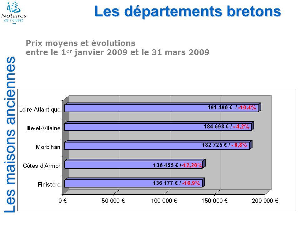 Les maisons anciennes Les départements bretons Prix moyens et évolutions entre le 1 er janvier 2009 et le 31 mars 2009