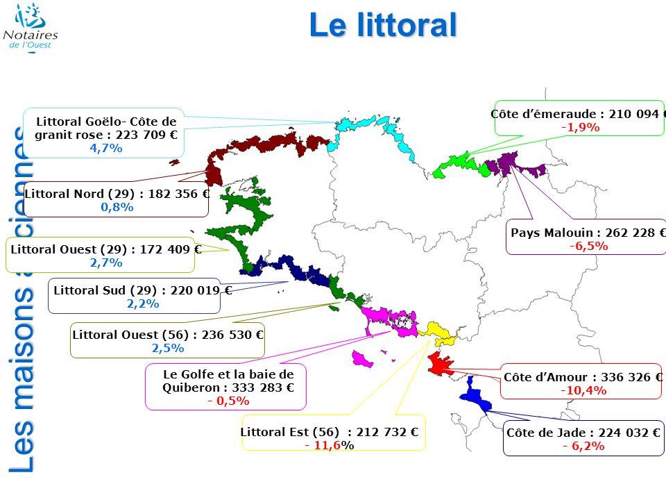 Les maisons anciennes Le littoral Côte de Jade : 224 032 - 6,2% Côte dAmour : 336 326 -10,4% Le Golfe et la baie de Quiberon : 333 283 - 0,5% Littoral