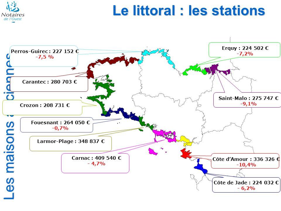 Les maisons anciennes Le littoral : les stations Côte de Jade : 224 032 - 6,2% Côte dAmour : 336 326 -10,4% Carnac : 409 540 - 4,7% Larmor-Plage : 348
