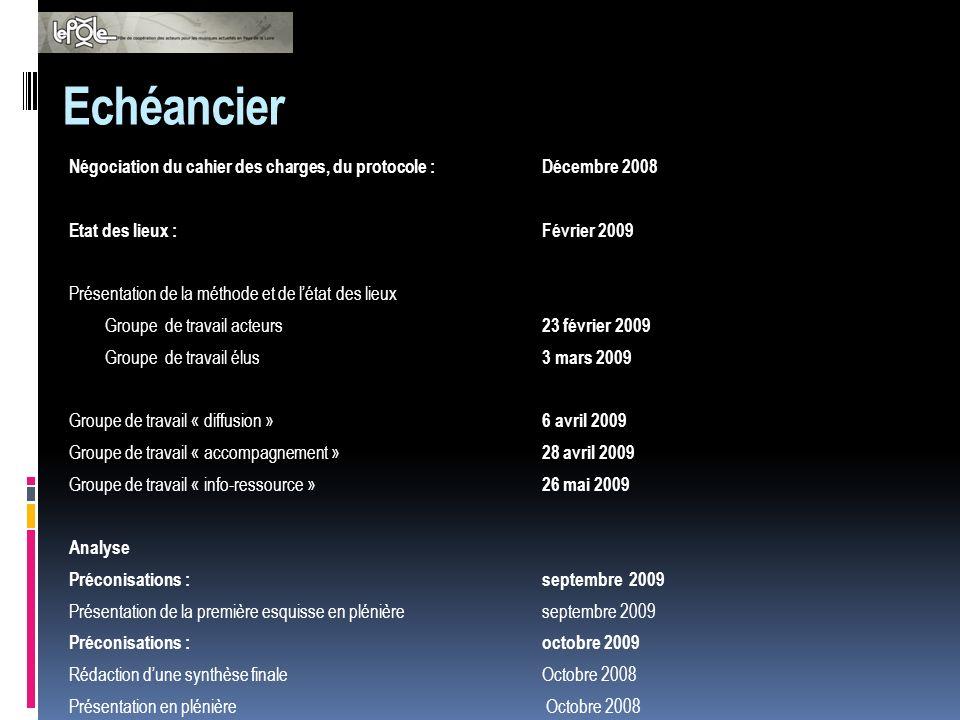 Echéancier Négociation du cahier des charges, du protocole :Décembre 2008 Etat des lieux : Février 2009 Présentation de la méthode et de létat des lie