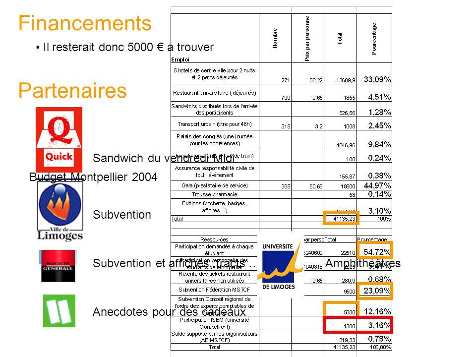 Doit on organiser le Forum national 2005 à Limoges ?
