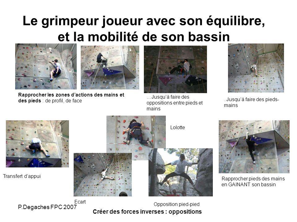 P.Degaches FPC 2007 Le grimpeur joueur avec son équilibre, et la mobilité de son bassin Transfert dappui Rapprocher les zones dactions des mains et de