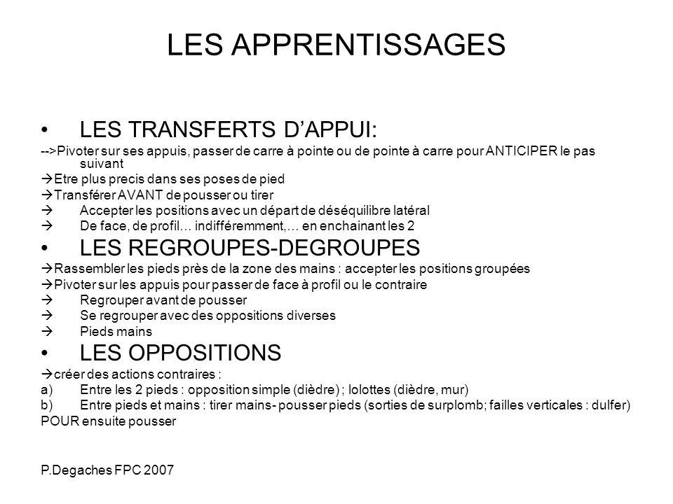 P.Degaches FPC 2007 LES APPRENTISSAGES LES TRANSFERTS DAPPUI: -->Pivoter sur ses appuis, passer de carre à pointe ou de pointe à carre pour ANTICIPER