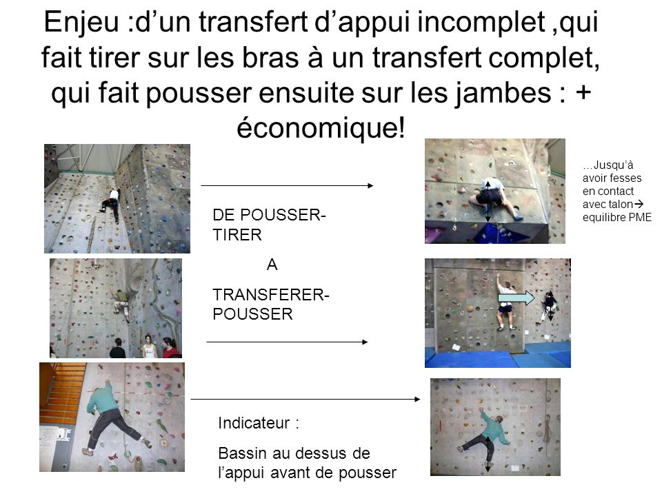 P.Degaches FPC 2007 Enjeu :dun transfert dappui incomplet,qui fait tirer sur les bras à un transfert complet, qui fait pousser ensuite sur les jambes
