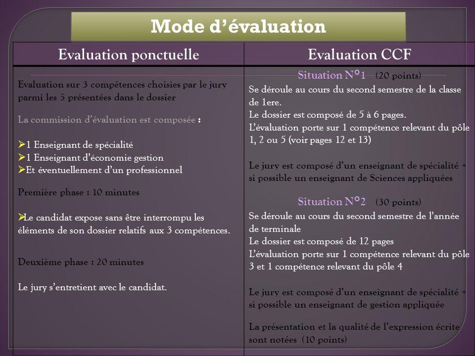 Evaluation ponctuelleEvaluation CCF Evaluation sur 3 compétences choisies par le jury parmi les 5 présentées dans le dossier La commission dévaluation