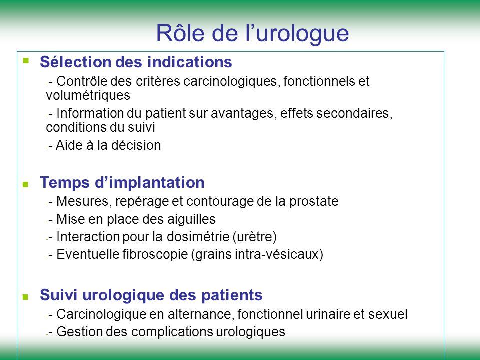 Rôle de lurologue Sélection des indications - - Contrôle des critères carcinologiques, fonctionnels et volumétriques - - Information du patient sur av