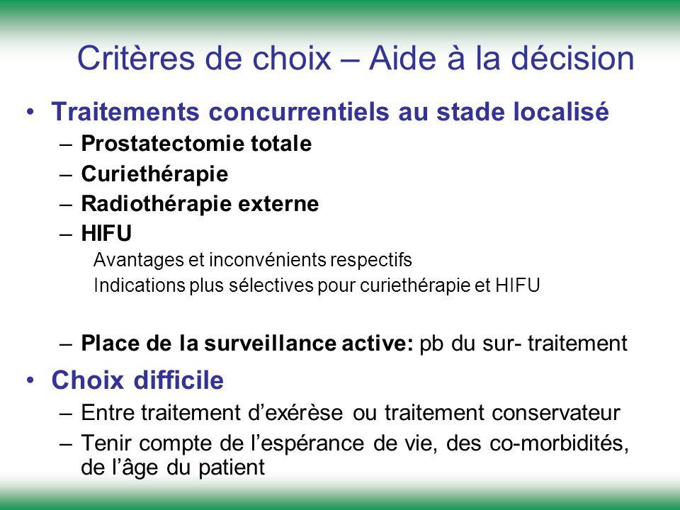 Critères de choix – Aide à la décision Traitements concurrentiels au stade localisé –Prostatectomie totale –Curiethérapie –Radiothérapie externe –HIFU