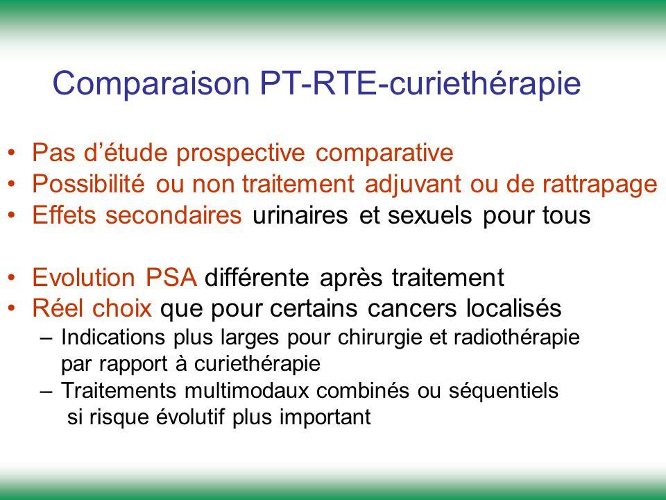 Comparaison PT-RTE-curiethérapie Pas détude prospective comparative Possibilité ou non traitement adjuvant ou de rattrapage Effets secondaires urinair