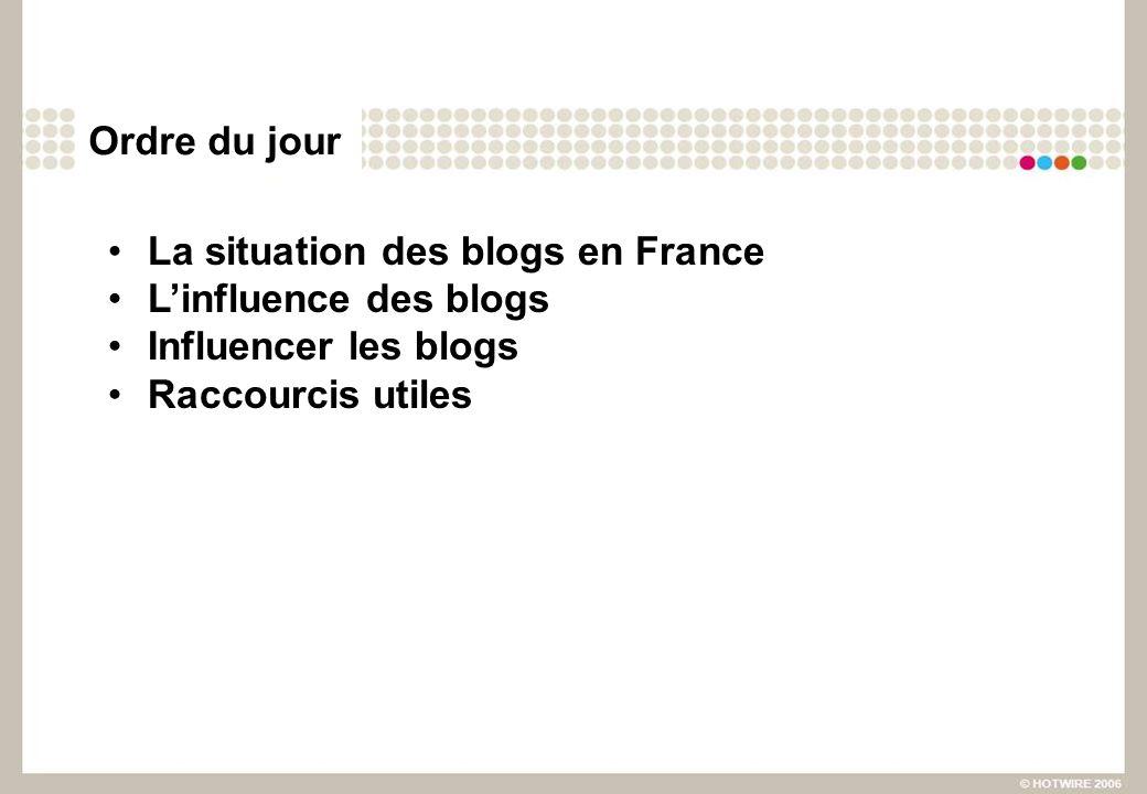 La situation des blogs en France Le CAC40 Seulement deux sociétés du CAC40 possèdent un blog corporate