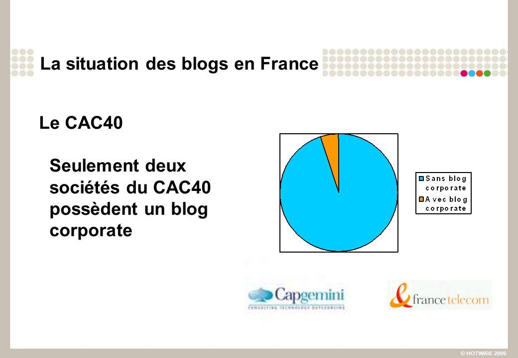 La situation des blogs en France Quelles sociétés du CAC40 sont les plus représentées auprès des blogs en France.