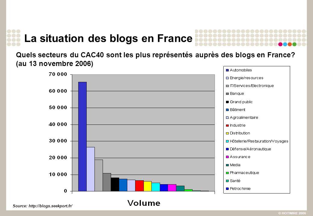 Raccourcis utiles Moteurs de recherches blogs: http://www.blogsearchengine.com/ http://blogsearch.google.com/ http://www.icerocket.com/ http://www.blog-search.com/ http://www.ysearchblog.com/ http://www.technorati.com http://blogs.seekport.fr Informations associatives: http://www.aacc.fr/ http://www.womma.org