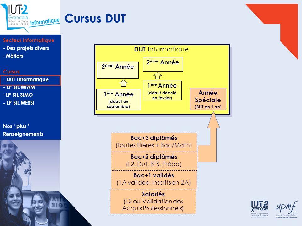 Secteur informatique - Des projets divers - Métiers Cursus - DUT Informatique - LP SIL MIAM - LP SIL SIMO - LP SIL MESSI Nos plus Renseignements BAC (