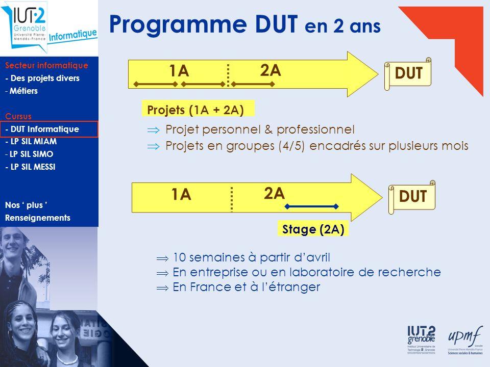 Secteur informatique - Des projets divers - Métiers Cursus - DUT Informatique - LP SIL MIAM - LP SIL SIMO - LP SIL MESSI Nos plus Renseignements 1A 2A DUT Programme DUT en 2 ans Projets (1A + 2A) Projet personnel & professionnel Projets en groupes (4/5) encadrés sur plusieurs mois 1A 2A DUT Stage (2A) 10 semaines à partir davril En entreprise ou en laboratoire de recherche En France et à létranger
