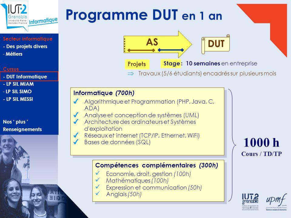 Secteur informatique - Des projets divers - Métiers Cursus - DUT Informatique - LP SIL MIAM - LP SIL SIMO - LP SIL MESSI Nos plus Renseignements 1A 2A
