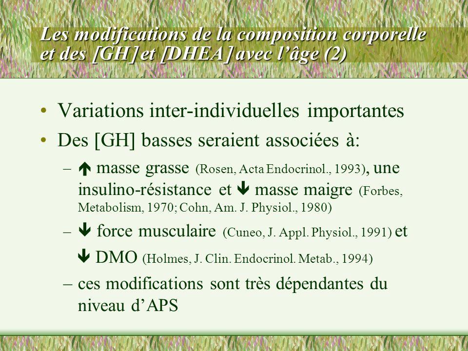Les modifications de la composition corporelle et des GH et DHEA avec lâge (2) Variations inter-individuelles importantes Des GH basses seraient assoc