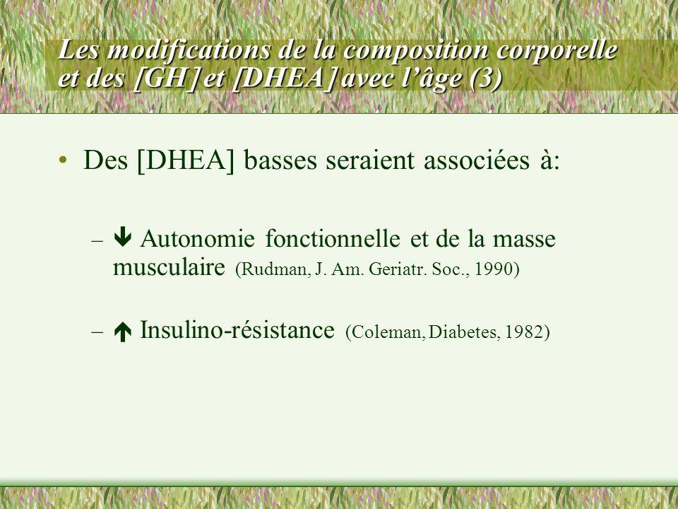 Les modifications de la composition corporelle et des GH et DHEA avec lâge (3) Des DHEA basses seraient associées à: – Autonomie fonctionnelle et de l
