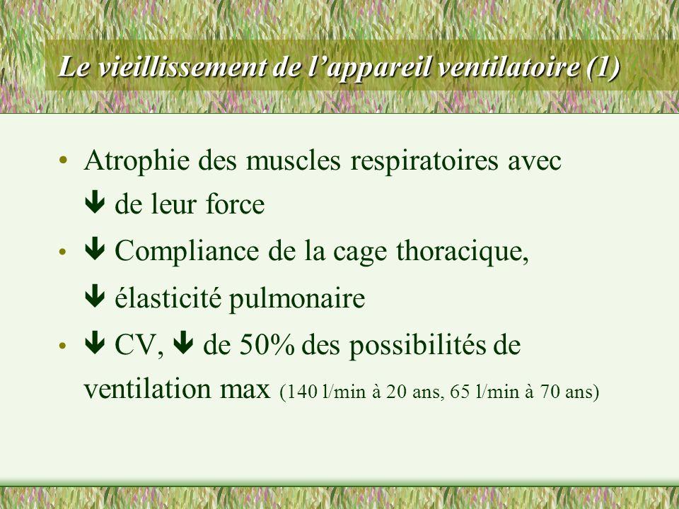 Le vieillissement de lappareil ventilatoire (1) Atrophie des muscles respiratoires avec de leur force Compliance de la cage thoracique, élasticité pul