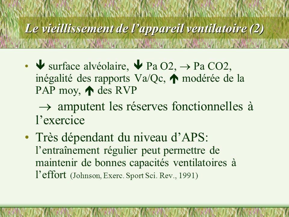 Le vieillissement de lappareil ventilatoire (2) surface alvéolaire, Pa O2, Pa CO2, inégalité des rapports Va/Qc, modérée de la PAP moy, des RVP ampute