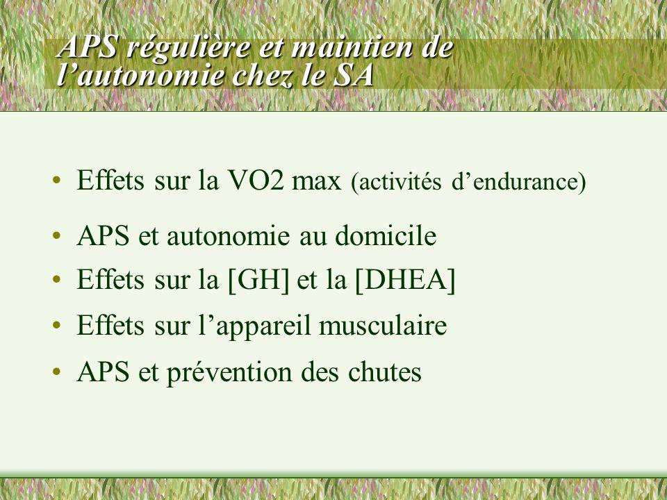 APS régulière et maintien de lautonomie chez le SA Effets sur la VO2 max (activités dendurance) APS et autonomie au domicile Effets sur la GH et la DH