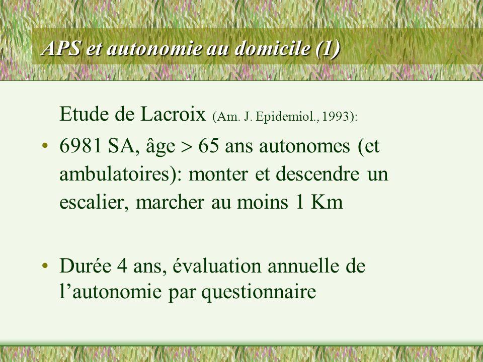 APS et autonomie au domicile (1 ) Etude de Lacroix (Am. J. Epidemiol., 1993): 6981 SA, âge 65 ans autonomes (et ambulatoires): monter et descendre un