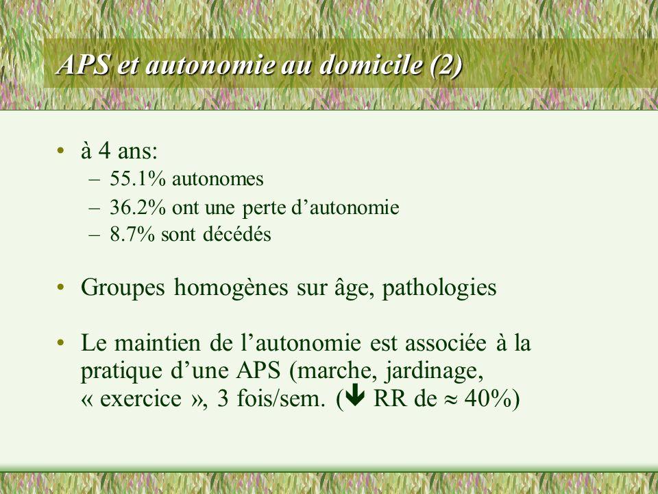 APS et autonomie au domicile (2) à 4 ans: –55.1% autonomes –36.2% ont une perte dautonomie –8.7% sont décédés Groupes homogènes sur âge, pathologies L