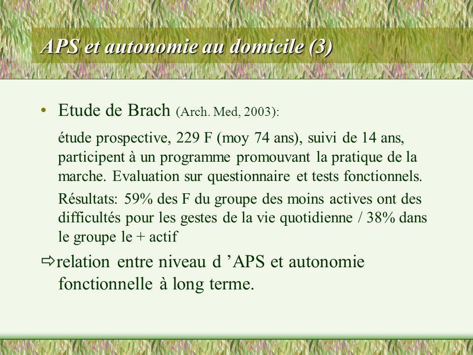 APS et autonomie au domicile (3) Etude de Brach (Arch. Med, 2003): étude prospective, 229 F (moy 74 ans), suivi de 14 ans, participent à un programme