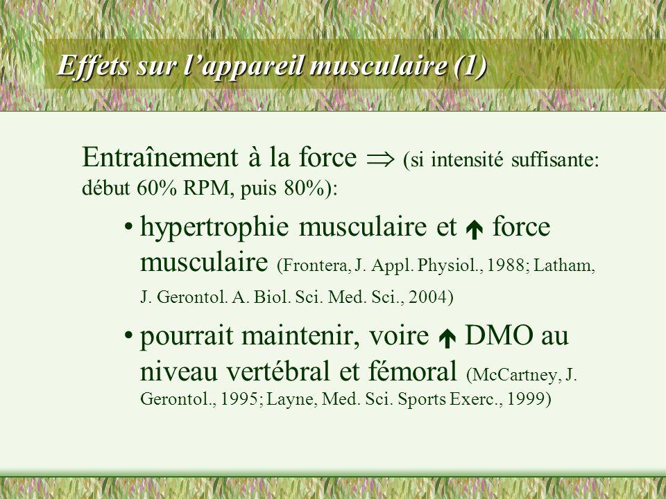 Effets sur lappareil musculaire (1) Entraînement à la force (si intensité suffisante: début 60% RPM, puis 80%): hypertrophie musculaire et force muscu