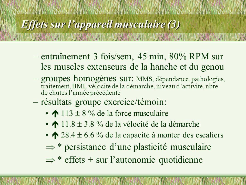Effets sur lappareil musculaire (3) –entraînement 3 fois/sem, 45 min, 80% RPM sur les muscles extenseurs de la hanche et du genou –groupes homogènes s