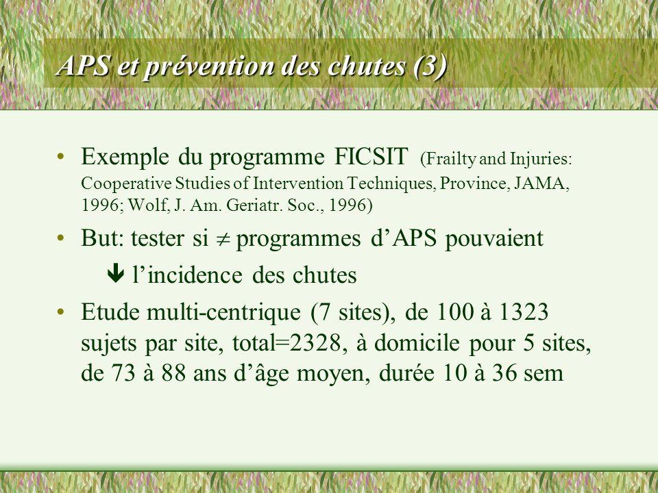 APS et prévention des chutes (3 ) Exemple du programme FICSIT (Frailty and Injuries: Cooperative Studies of Intervention Techniques, Province, JAMA, 1