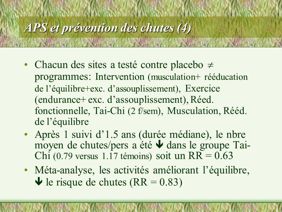 APS et prévention des chutes (4) Chacun des sites a testé contre placebo programmes: Intervention (musculation+ rééducation de léquilibre+exc. dassoup