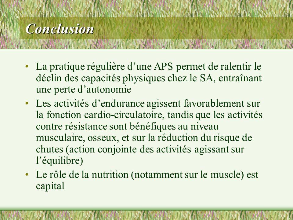 Conclusion La pratique régulière dune APS permet de ralentir le déclin des capacités physiques chez le SA, entraînant une perte dautonomie Les activit