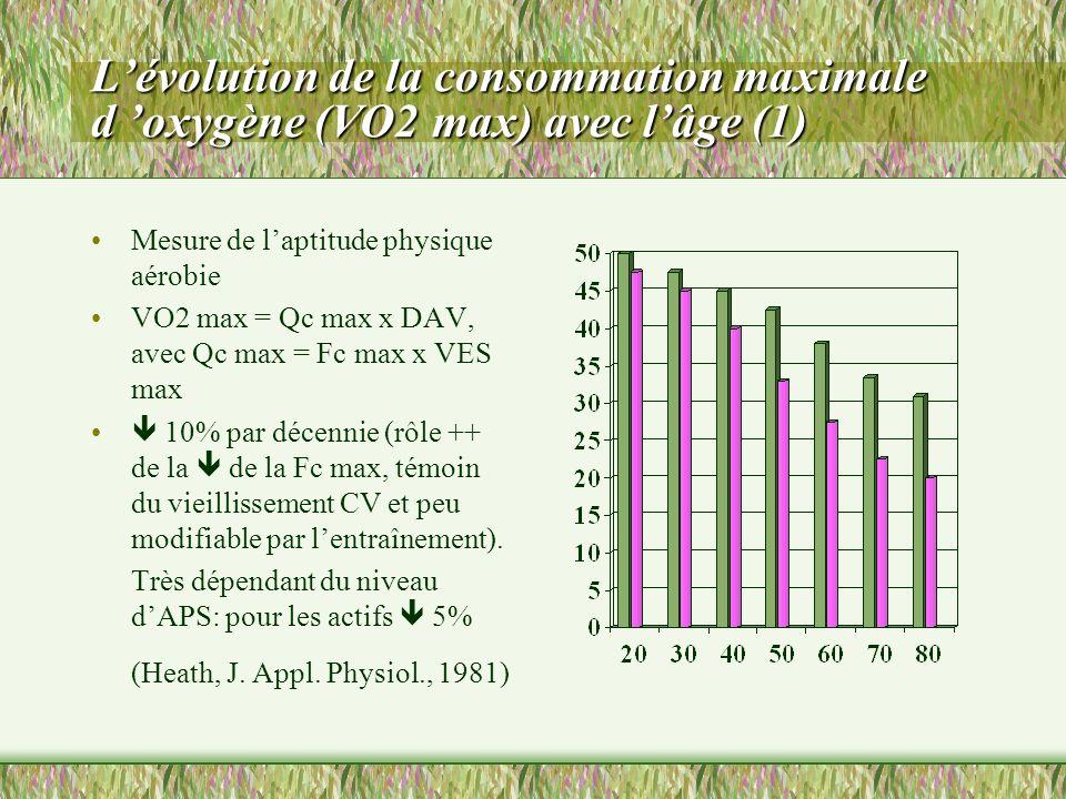 Lévolution de la consommation maximale d oxygène (VO2 max) avec lâge (1) Mesure de laptitude physique aérobie VO2 max = Qc max x DAV, avec Qc max = Fc