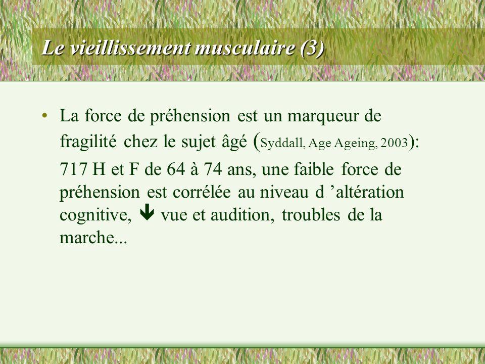 Le vieillissement musculaire (3) La force de préhension est un marqueur de fragilité chez le sujet âgé ( Syddall, Age Ageing, 2003 ): 717 H et F de 64