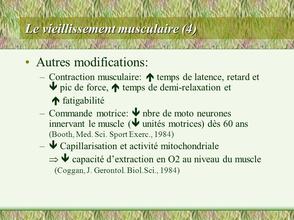 Le vieillissement musculaire (4) Autres modifications: –Contraction musculaire: temps de latence, retard et pic de force, temps de demi-relaxation et