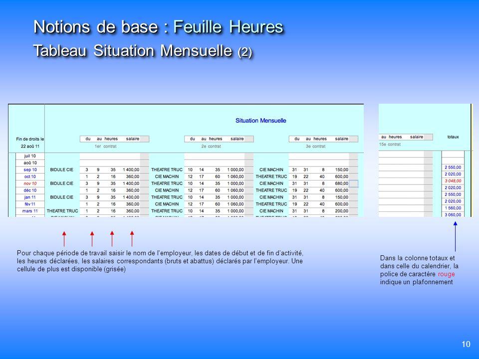 10 Pour chaque période de travail saisir le nom de l'employeur, les dates de début et de fin dactivité, les heures déclarées, les salaires corresponda