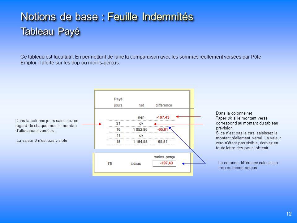 12 Ce tableau est facultatif. En permettant de faire la comparaison avec les sommes réellement versées par Pôle Emploi, il alerte sur les trop ou moin