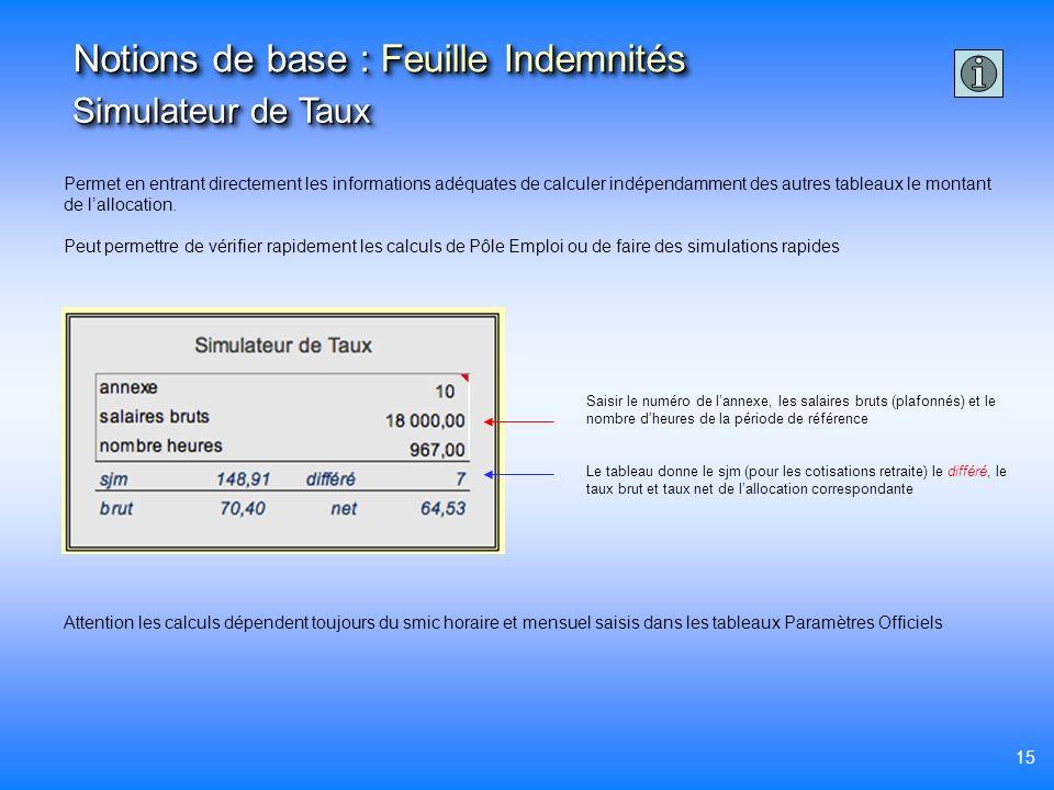 15 Permet en entrant directement les informations adéquates de calculer indépendamment des autres tableaux le montant de lallocation. Peut permettre d