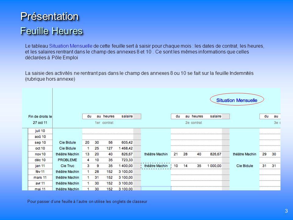 3 Feuille Heures Le tableau Situation Mensuelle de cette feuille sert à saisir pour chaque mois : les dates de contrat, les heures, et les salaires re