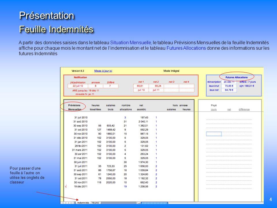 4 Feuille Indemnités A partir des données saisies dans le tableau Situation Mensuelle, le tableau Prévisions Mensuelles de la feuille Indemnités affic