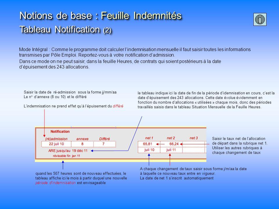 Mode Intégral : Comme le programme doit calculer lindemnisation mensuelle il faut saisir toutes les informations transmises par Pôle Emploi. Reportez-