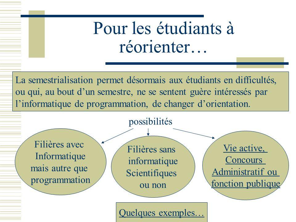 Pour les étudiants à réorienter… La semestrialisation permet désormais aux étudiants en difficultés, ou qui, au bout dun semestre, ne se sentent guère