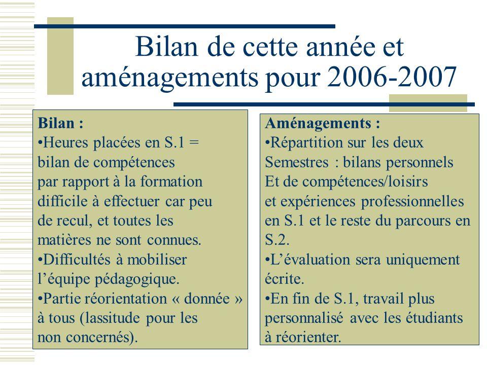 Bilan de cette année et aménagements pour 2006-2007 Bilan : Heures placées en S.1 = bilan de compétences par rapport à la formation difficile à effect