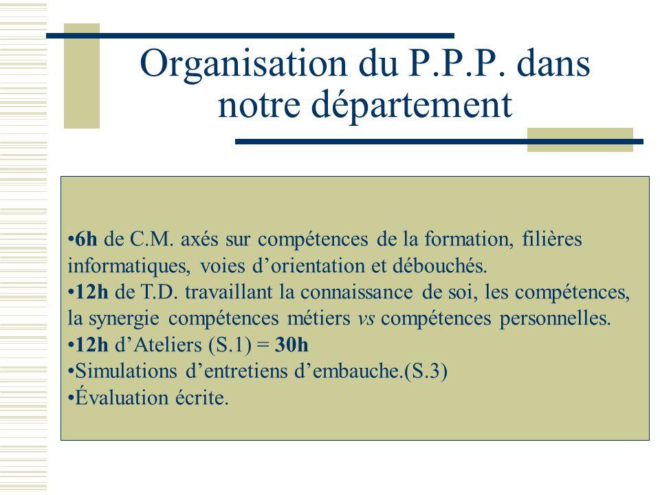 Organisation du P.P.P. dans notre département 6h de C.M. axés sur compétences de la formation, filières informatiques, voies dorientation et débouchés